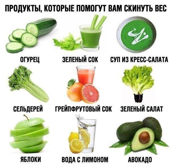 продукты для снижения веса